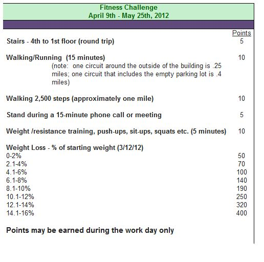 office fitness challenge chart